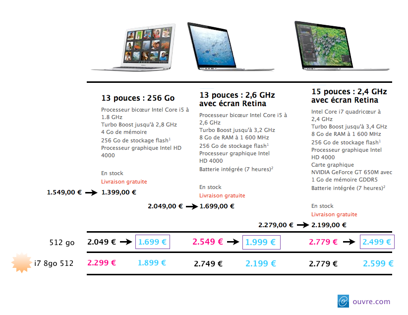prix-macbook-ssd-fevrier2013