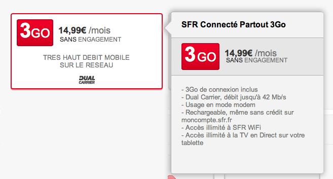 sfr-3G