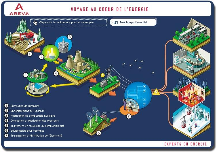 http://www.ouvre.com/wp-content/voyage-coeur-vie-areva.jpg